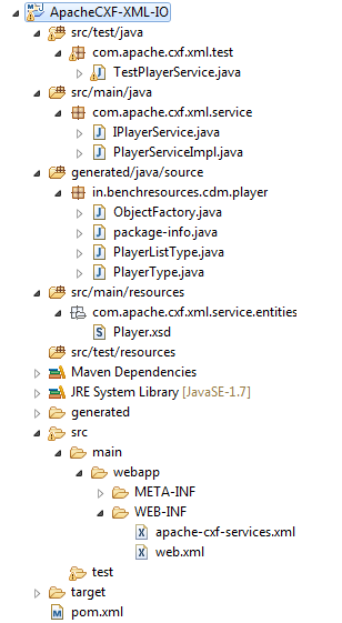 1_ApacheCXF-XML-IO_Project_Structure_In_Eclipse