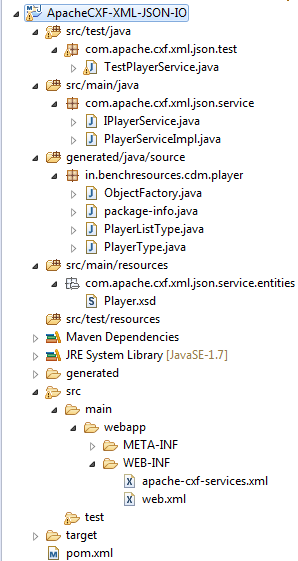1_ApacheCXF-XML-JSON-IO_Project_Structure_In_Eclipse