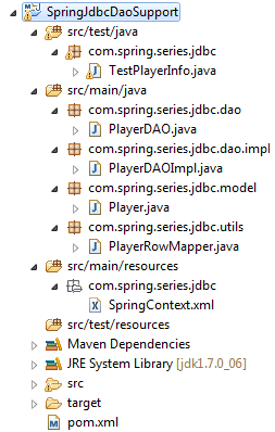 1_SpringJdbcDaoSupport_Project_Structure_In_Eclipse