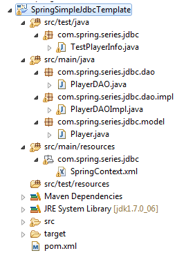 1_SpringSimpleJdbcTemplate_Project_Structure_In_Eclipse