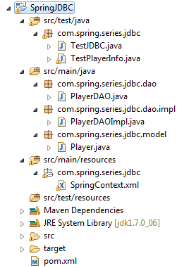 1_Spring_JDBC_Project_Structure_In_Eclipse