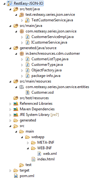 1_RestEasy-JSON-IO_Project_Structure_In_Eclipse