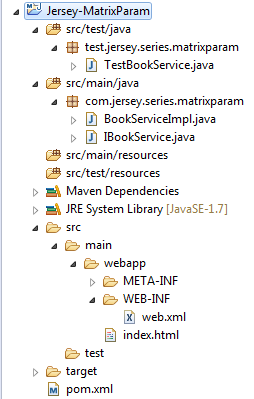 1_Jersey-MatrixParam_Project_Structure_In_Eclipse