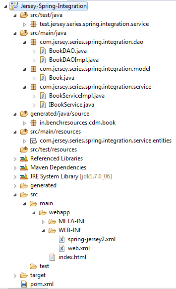 1_Jersey-Spring-Integration_Project_Structure_In_Eclipse