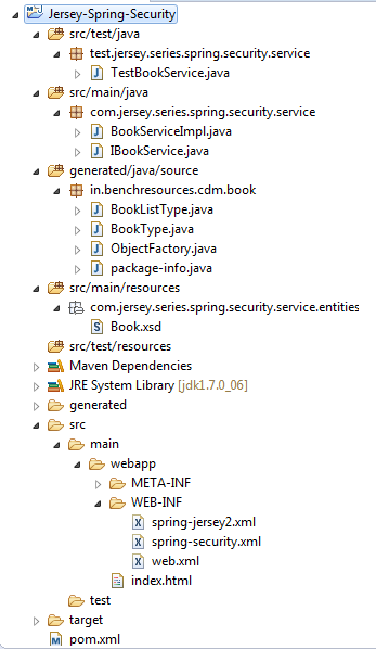 1_Jersey-Spring-Security_Project_Structure_In_Eclipse