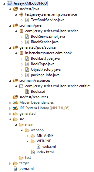 1_Jersey-XML-JSON-IO_Project_Structure_In_Eclipse