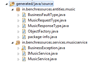 2_ApacheCXF-JAX-WS-Top-Down-Spring-Integration_generated_artifacts
