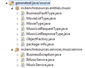 2_Metro-JAX-WS-Top-Down-Spring-Hibernate_generated_java_artifacts