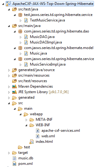 3_ApacheCXF-JAX-WS-Top-Down-Spring-Hibernate_Project_Structure_In_Eclipse