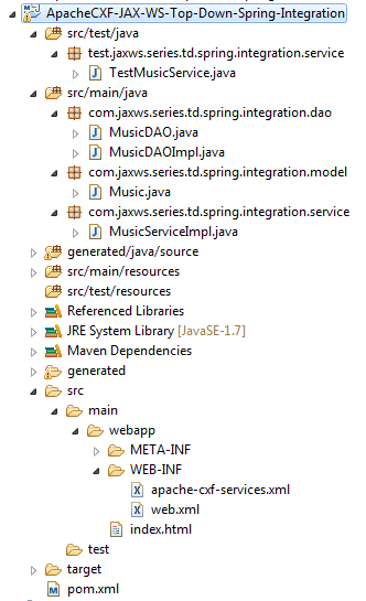 3_ApacheCXF-JAX-WS-Top-Down-Spring-Integration_Project_Structure_In_Eclipse