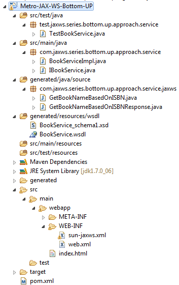 3_Metro-JAX-WS-Bottom-UP_project_structure_in_eclipse