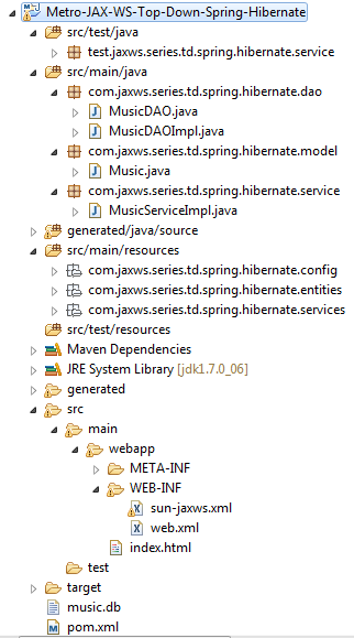 3_Metro-JAX-WS-Top-Down-Spring-Hibernate_Project_Structure_In_Eclipse