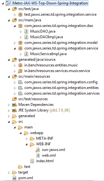 3_Metro-JAX-WS-Top-Down-Spring-Integration_Project_Structure_In_Eclipse
