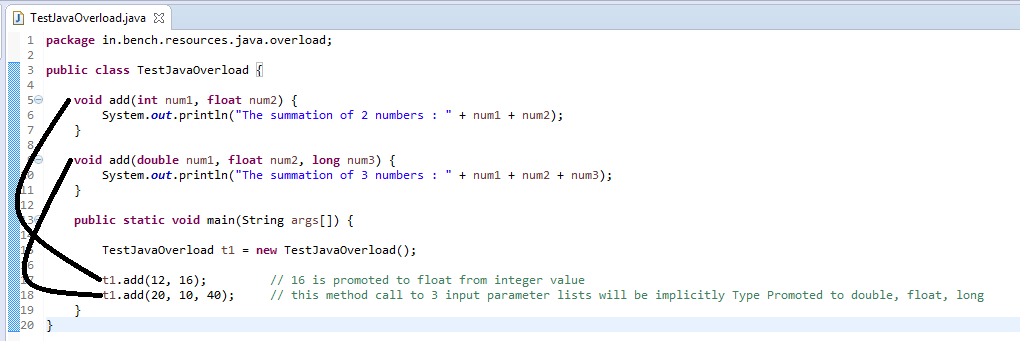 6_Method_Overloading_implicit_type_promotion